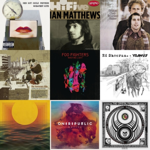 run-oregon-tunes-bridge-to-brews-playlist